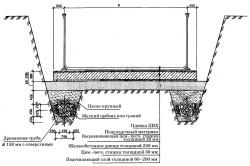 Схема бассейна из бетона