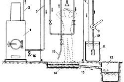 Схема душа с естественной циркуляцией воды