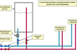 Схема накопительного водонагревателя