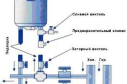 Схема подключения проточного нагревателя