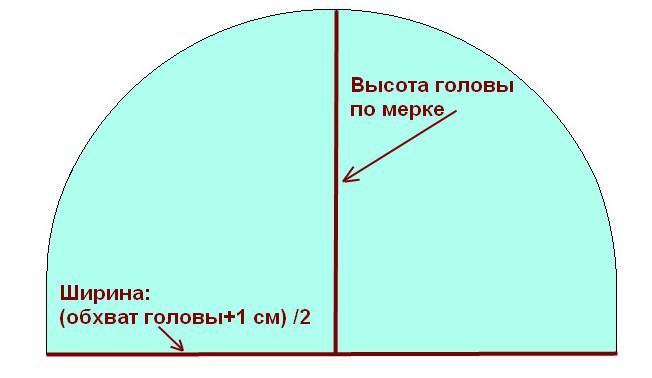 С днем рождения советское кино