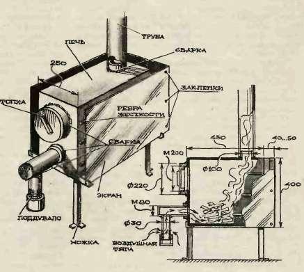Схема устройства самодельной
