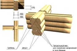Схема соединения на шпунт