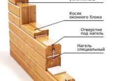 Схема стены из клееного бруса
