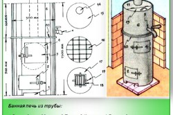 Конструкция печи для бани из трубы: схема и размеры
