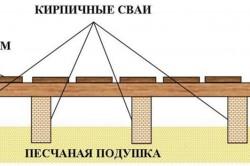 Схема устройства протекающих деревянных полов в бане