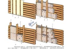 Варианты утепления стен бани