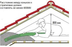 Схема утепления крыши бани эковатой
