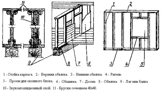 Схема строительства бани