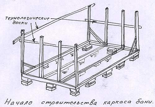 Начало строительства каркаса бани