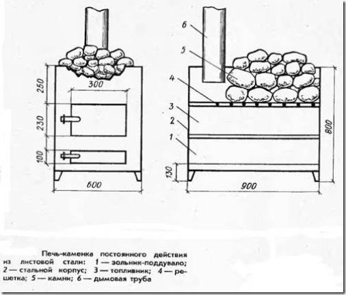 Печь-каменка сварной