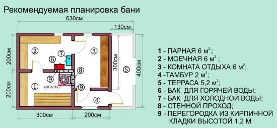 Схема планировки бани