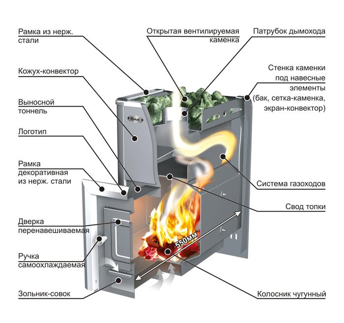 Схема устройства металлической