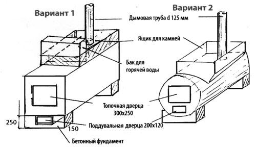 Схема сборки металлической