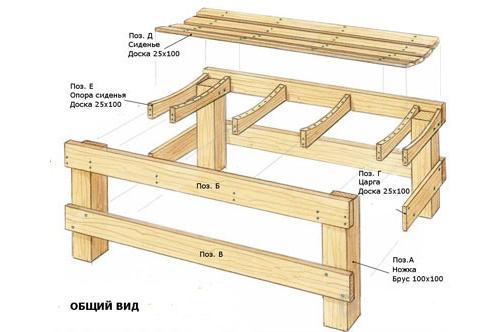 Схема сборки скамьи