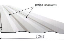 Устройство листовой металлической кровли