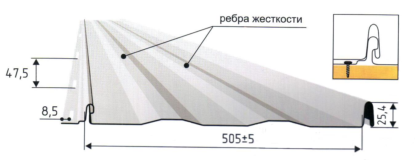 Материалов сравнение теплоизоляции стеновых