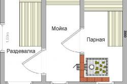 План мини бани