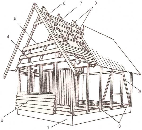Схема бани с высокой крышей