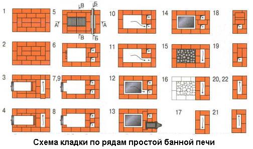 Схема кладки простой банной печи