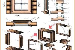 Схема устройства окна в бане