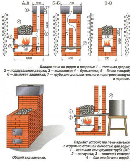 Схема кирпичной печи-каменки