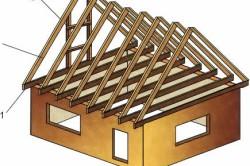 Стропильная система одноэтажной деревянной бани