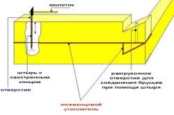Соединение бруса при строительстве бани №3