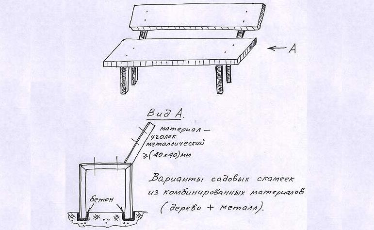 Схема комбинированной лавки