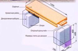 Схема конструкции скамейки без спинки