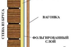 Схема утепления стены в бане