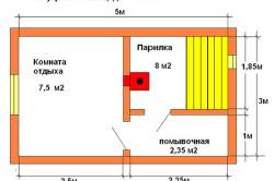 Проект и план бани 6х3 из бревна