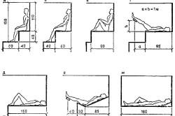 Виды и размеры полок в бане