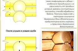Схема конопатки бани