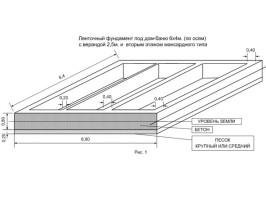 Схема ленточного фундямента для бани