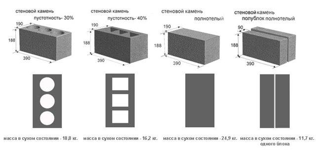 Стеновой блок своими руками
